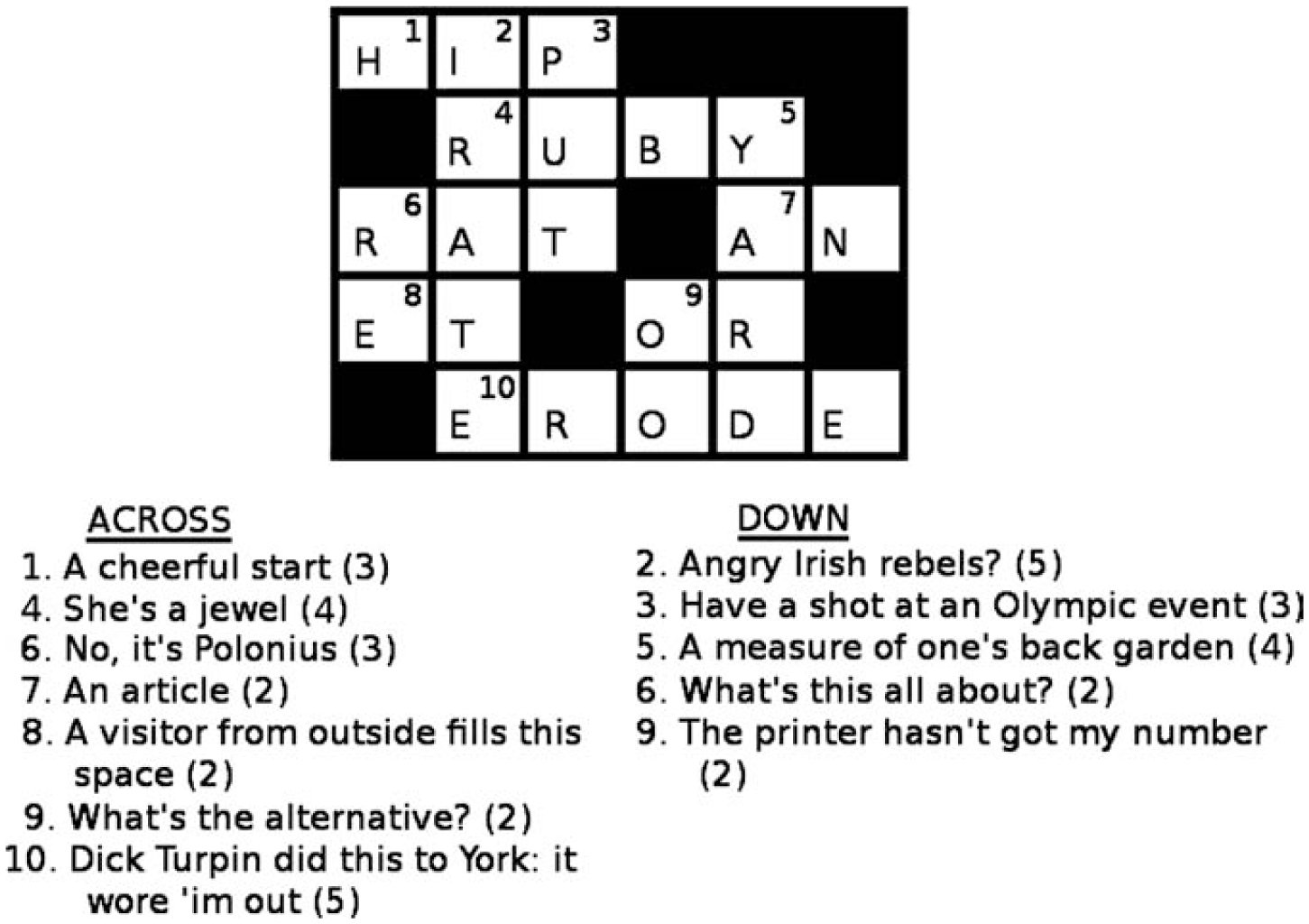 An Easy Fun Way To Teach About How Science Works Popularizing Haack S Crossword Puzzle Analogy
