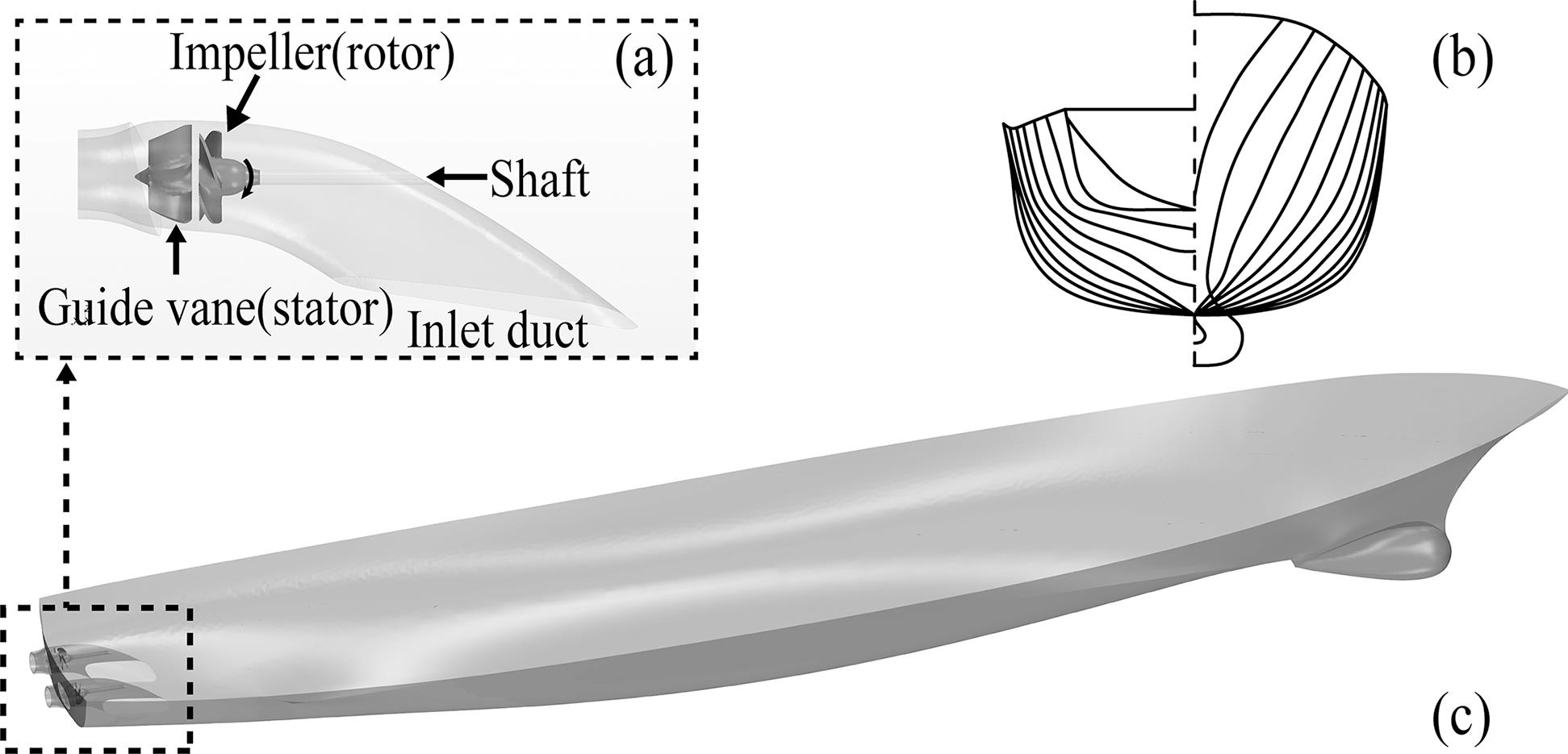 Numerical Study on the Unsteady Hydrodynamic Performance of
