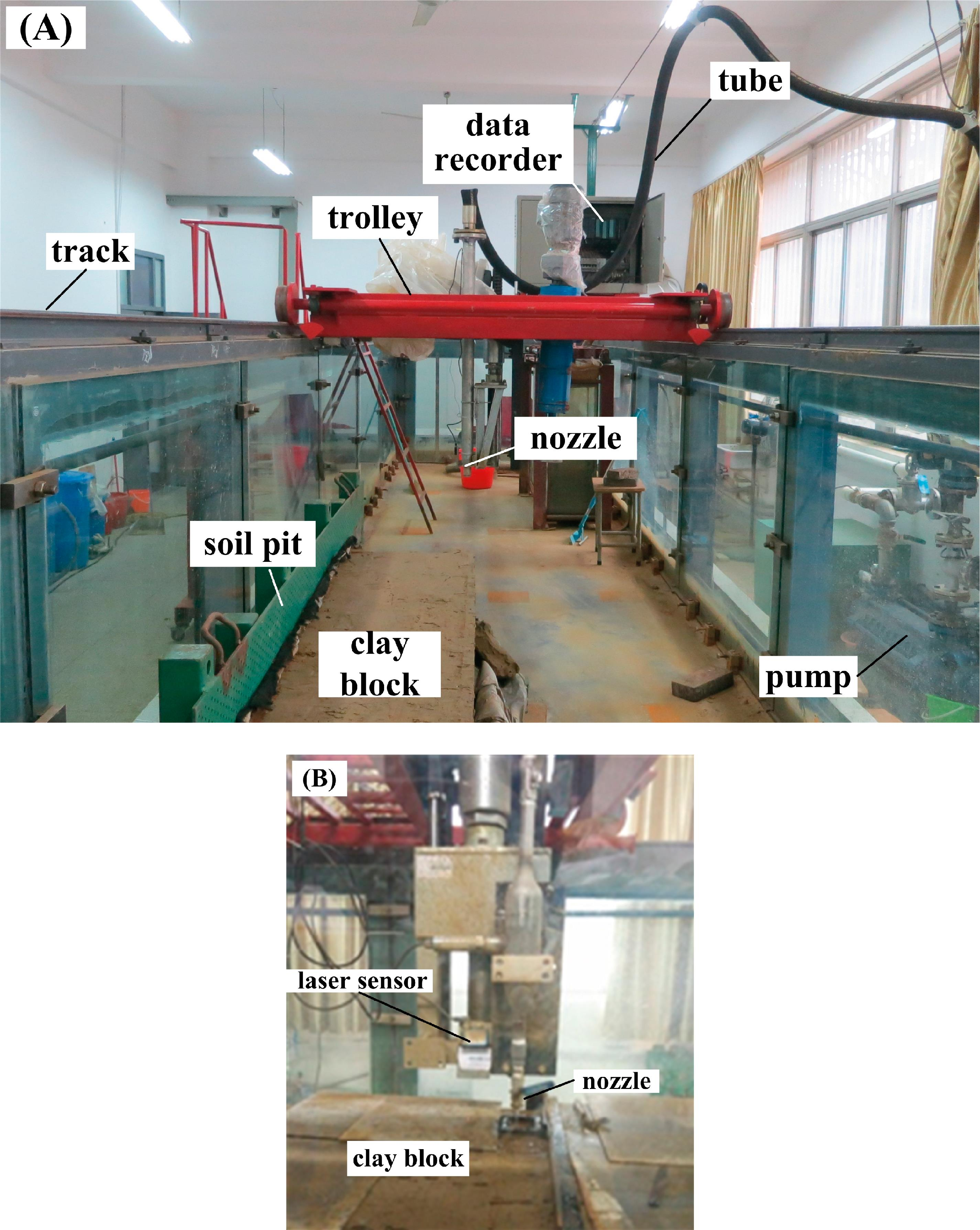 Determining the Threshold Pressure of Clay-Cutting by a Mobile Jet