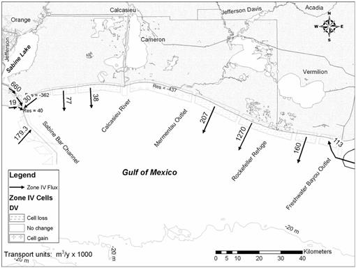 Regional Sediment Processes Sediment Supply And Their Impact On