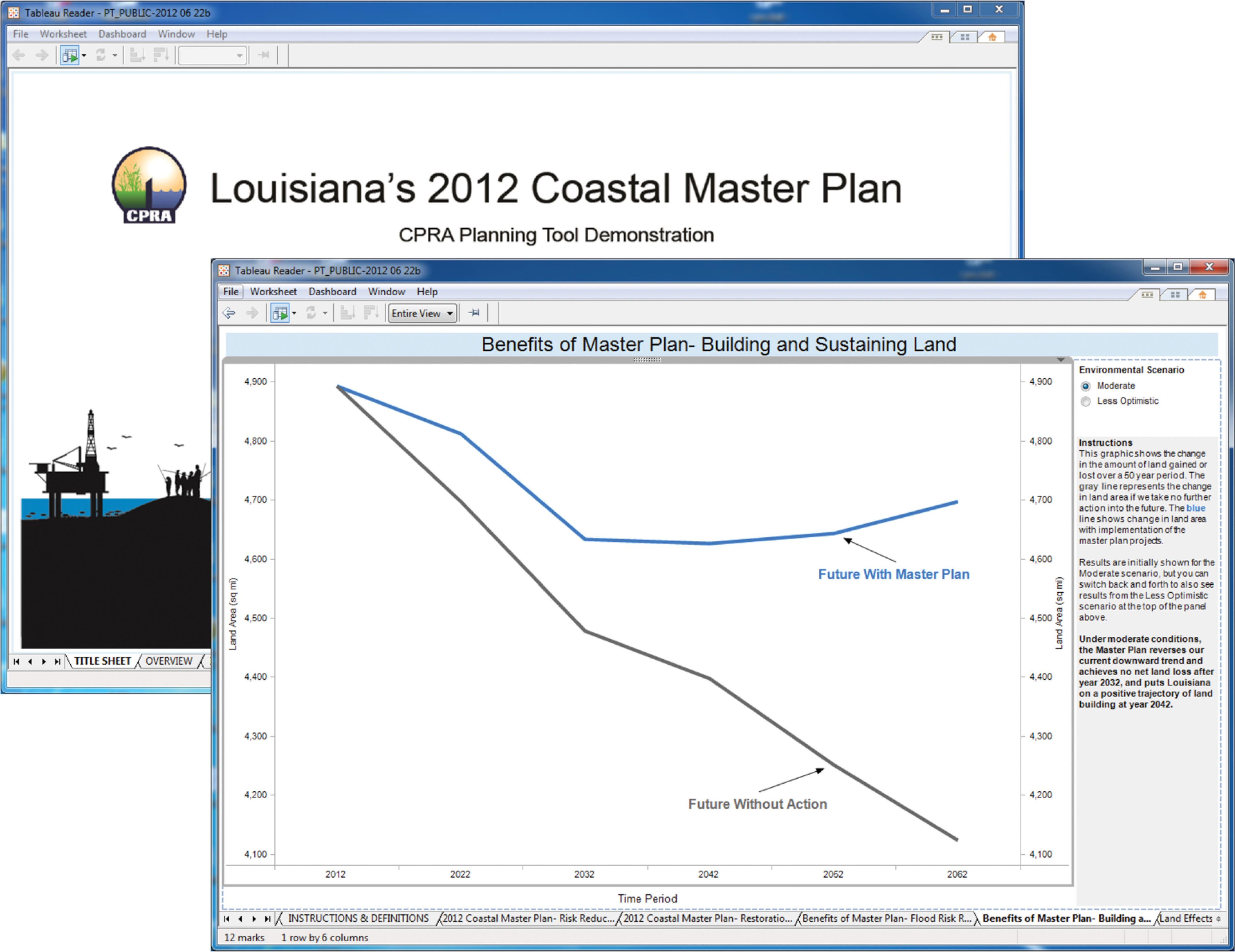 Planning Tool to Support Planning the Future of Coastal