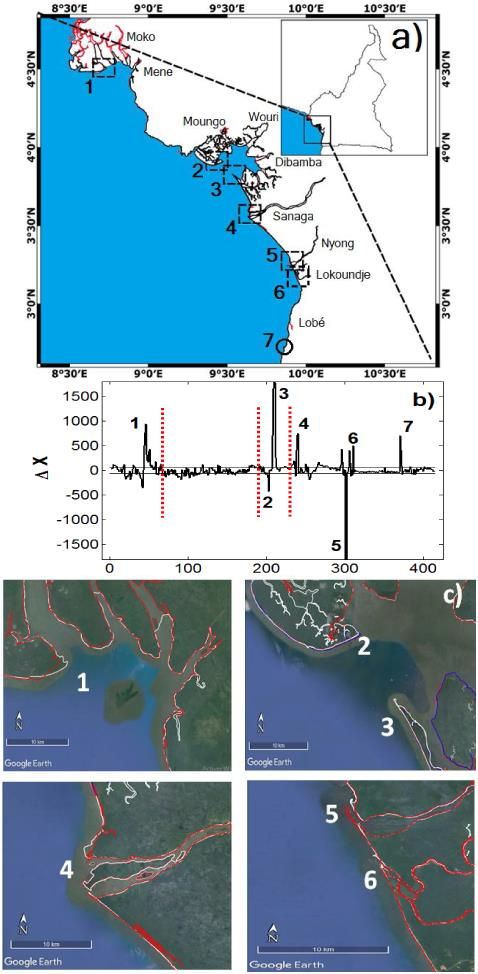 Assessment of the Evolution of Cameroon Coastline: An