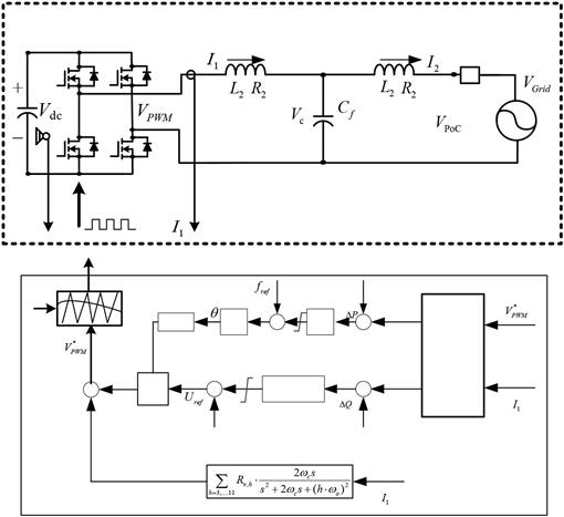 An AC Voltage Sensor-less Control Strategy for Ocean Ship