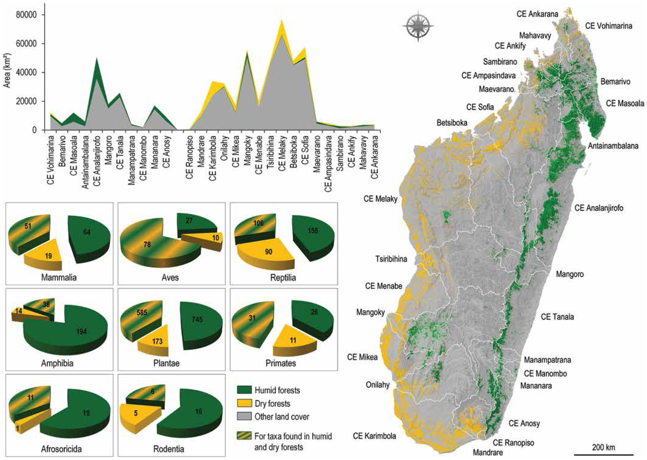 Carte Sig Madagascar.Dry Forests In Madagascar Neglected And Under Pressure