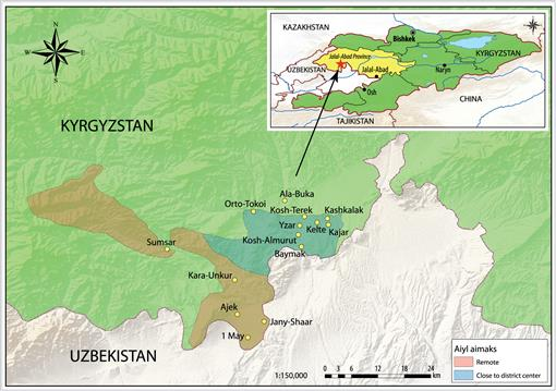 Farmers' Decision-making and Land Use Changes in Kyrgyz