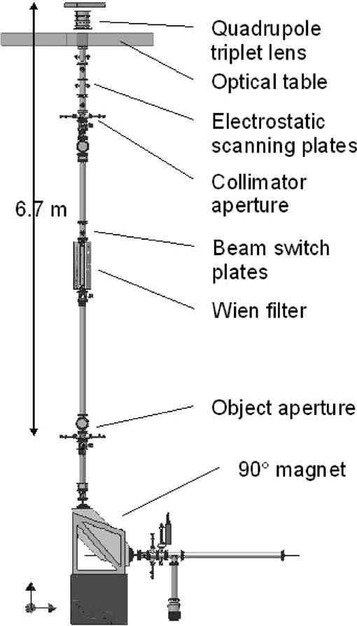 A Focused Scanning Vertical Beam for Charged Particle