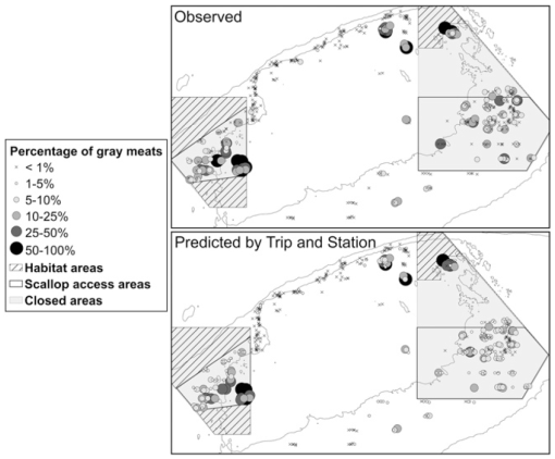 Investigating the Impact of Multiple Factors on Gray Meats