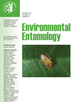 Local and Landscape Drivers of Ant Parasitism in a Coffee Landscape